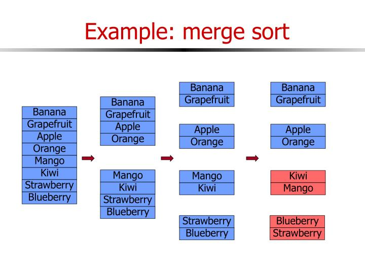 Example: merge sort