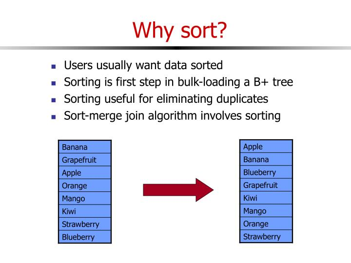 Why sort?