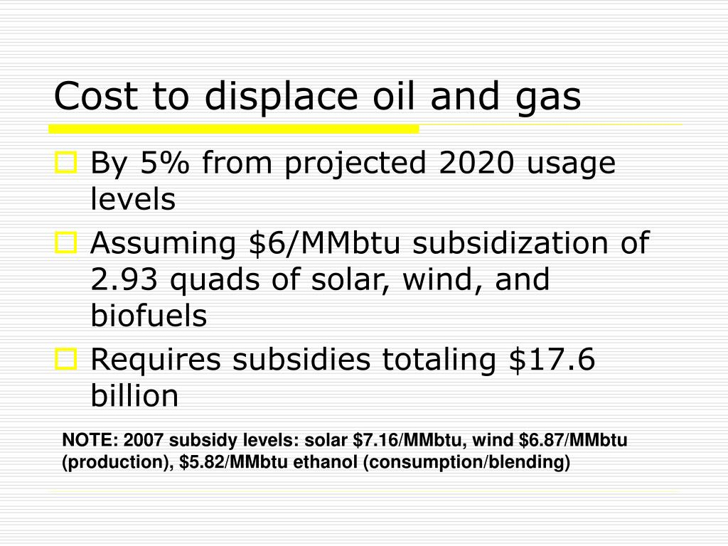 Cost to displace oil and gas