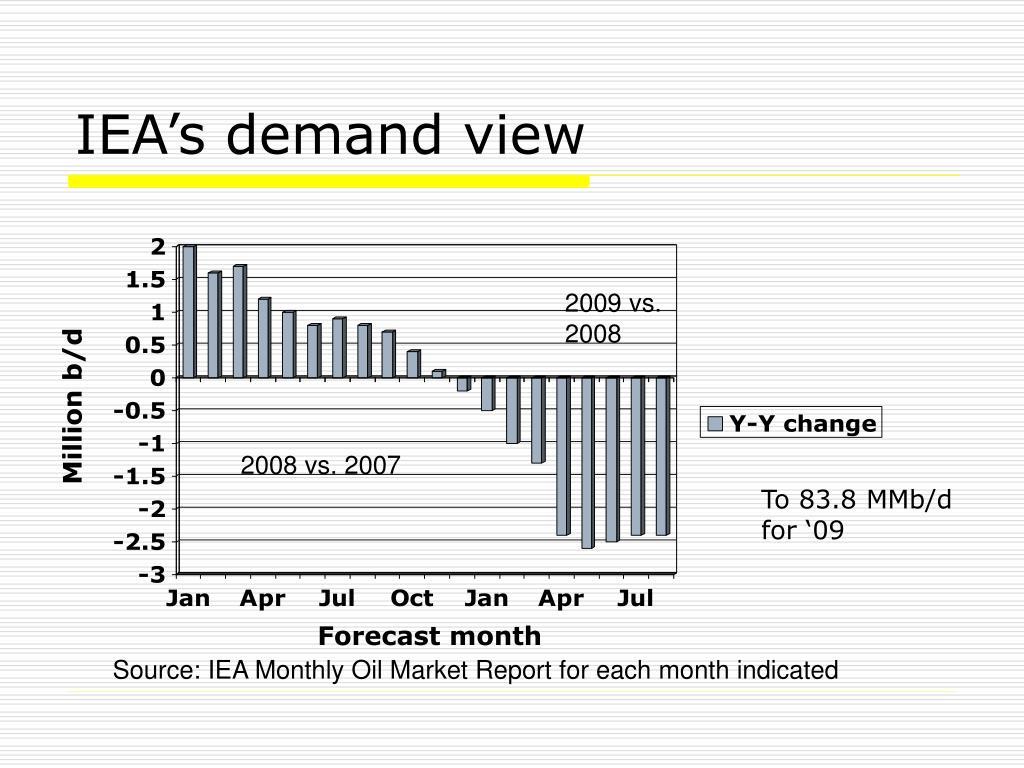 IEA's demand view