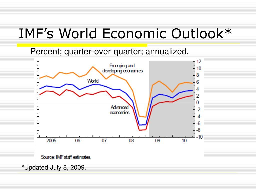 IMF's World Economic Outlook*