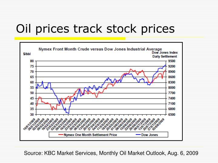 Oil prices track stock prices