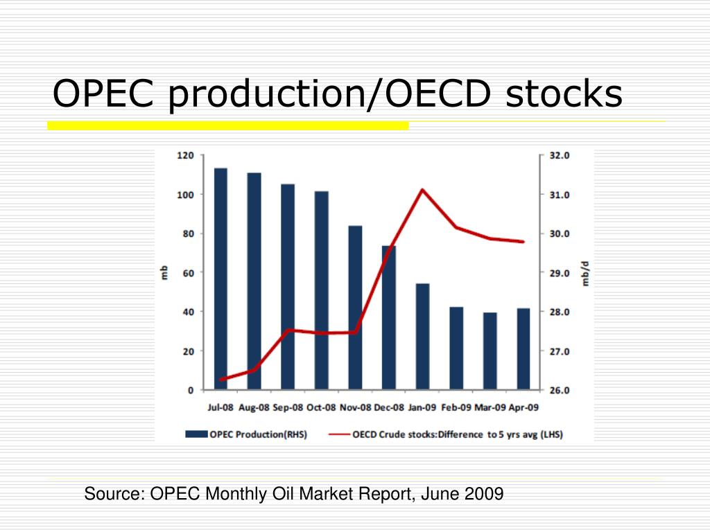 OPEC production/OECD stocks