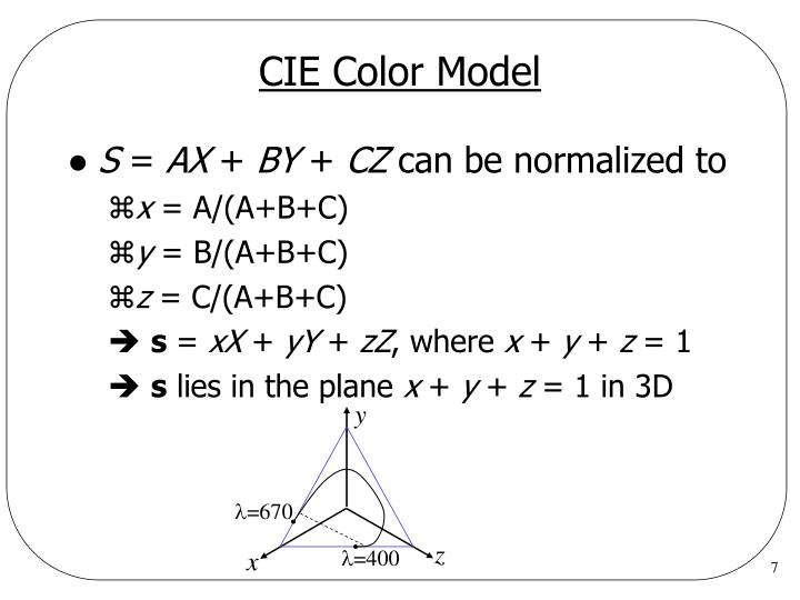 CIE Color Model