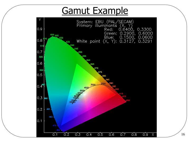 Gamut Example