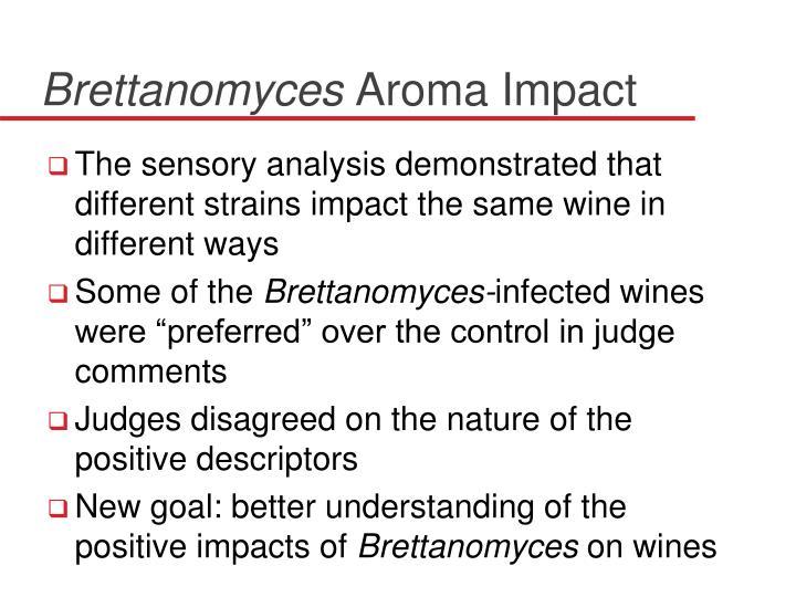 Brettanomyces