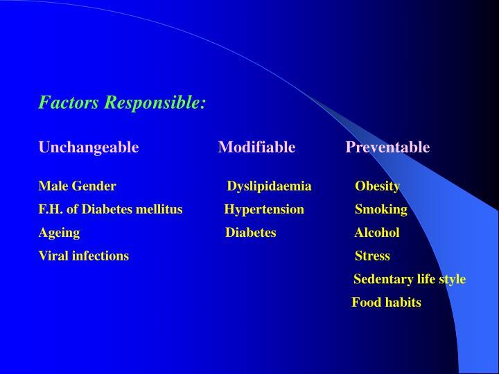 Factors Responsible: