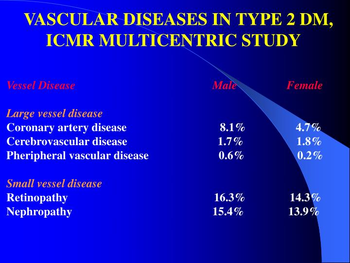 VASCULAR DISEASES IN TYPE 2 DM,