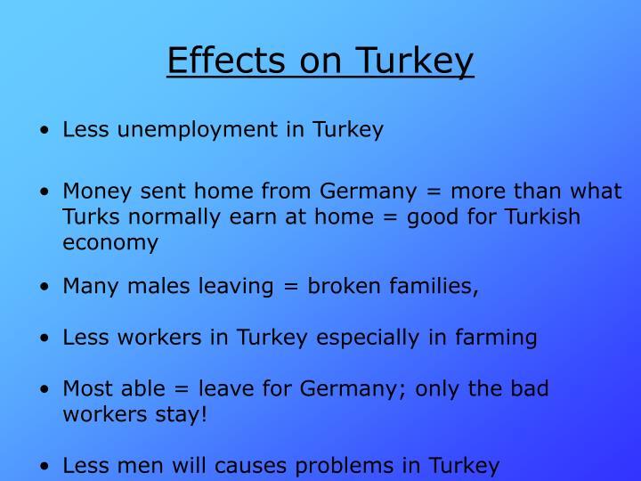 Effects on Turkey