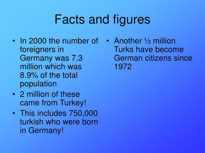 In 2000 the number of foreigners in Germany was 7.3 million which was 8.9% of the total population