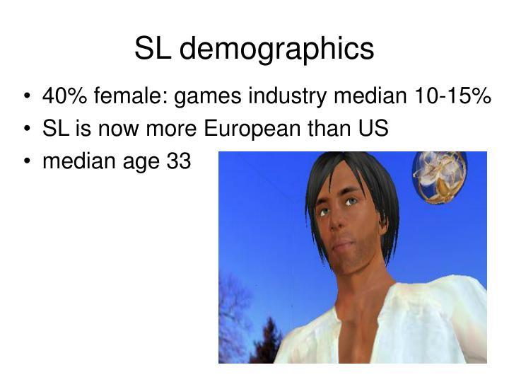 SL demographics