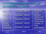 characteristics of life lab assignment at desk