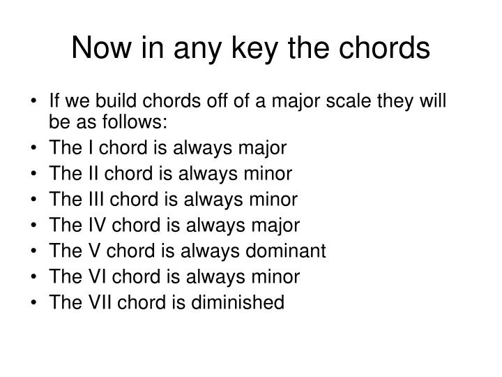 Now in any key the chords