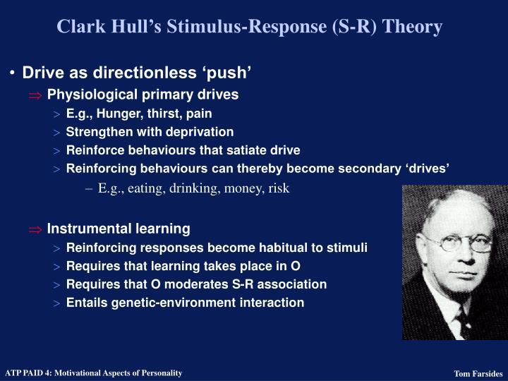 Clark Hull's Stimulus-Response (S-R) Theory