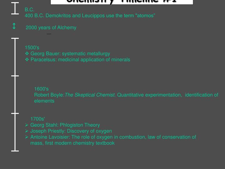 Chemistry Timeline #1