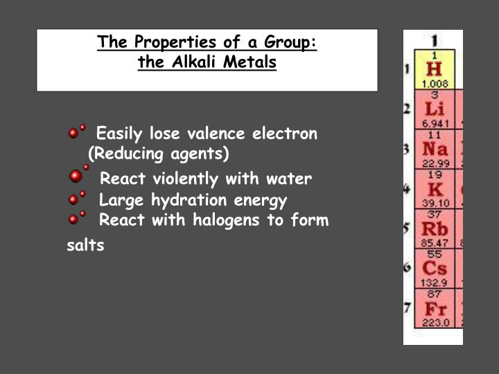 The Properties of a Group: