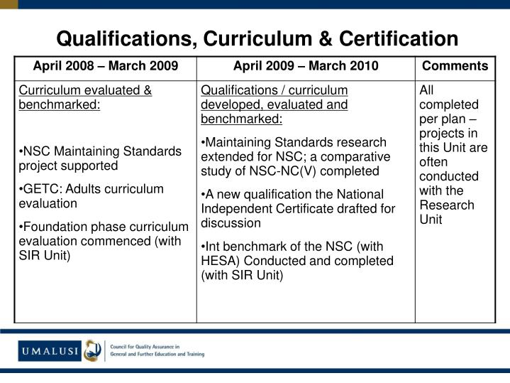Qualifications, Curriculum & Certification