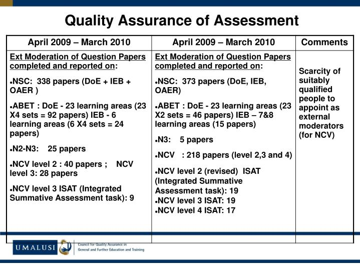 Quality Assurance of Assessment