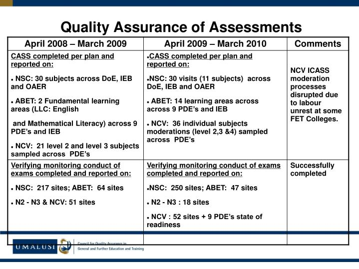 Quality Assurance of Assessments