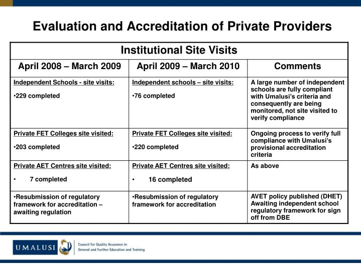 Evaluation and Accreditation of Private Providers