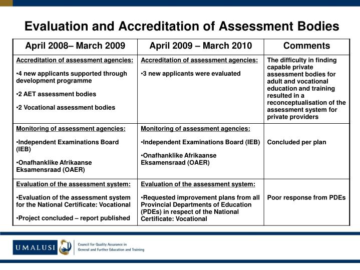 Evaluation and Accreditation of Assessment Bodies