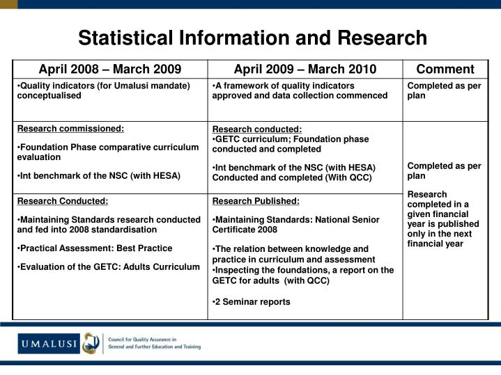 Statistical Information and Research