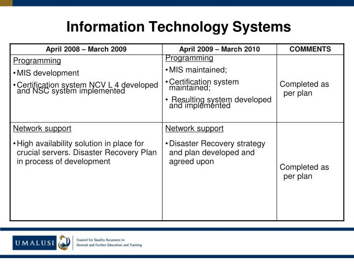 Information Technology Systems