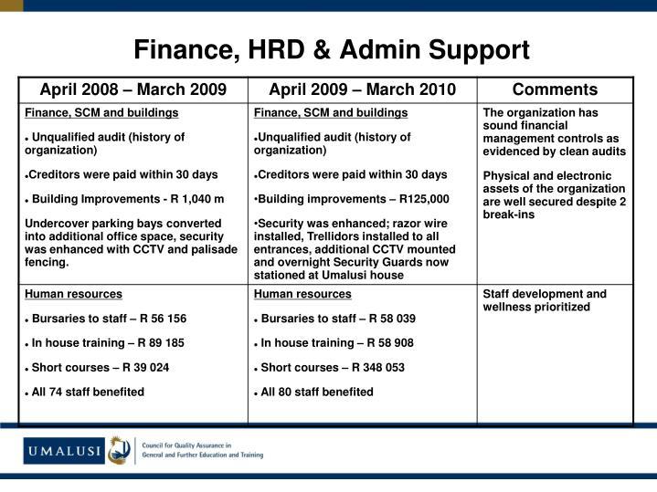 Finance, HRD & Admin Support