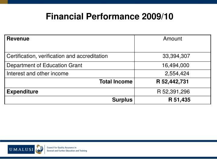 Financial Performance 2009/10
