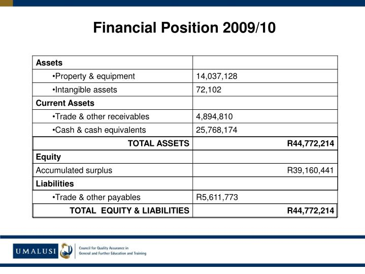 Financial Position 2009/10
