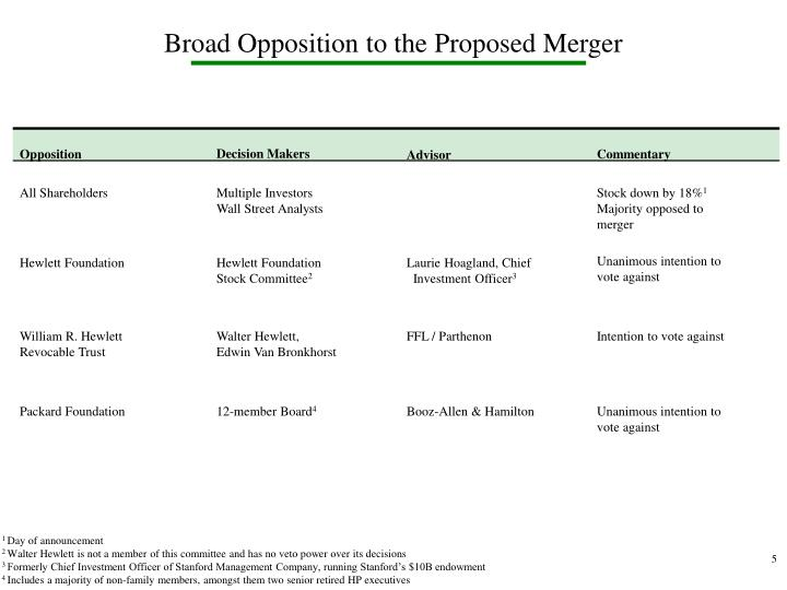 Broad Opposition to the Proposed Merger