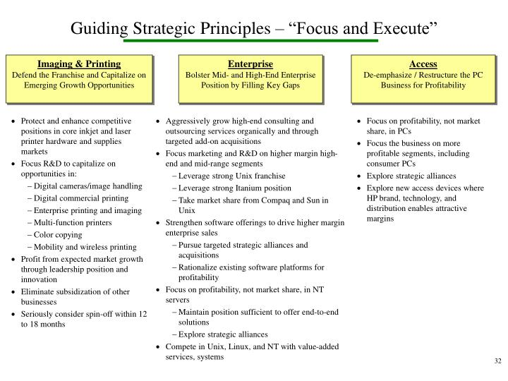 "Guiding Strategic Principles – ""Focus and Execute"""