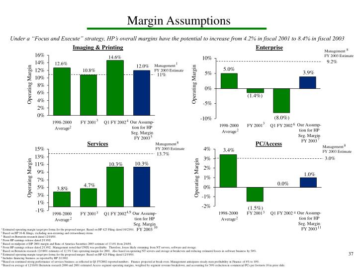 Margin Assumptions