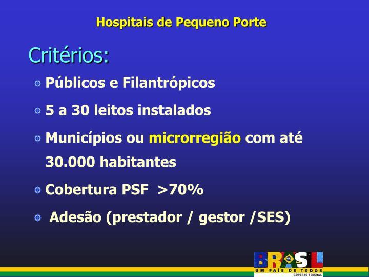Hospitais de Pequeno Porte