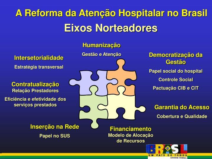A Reforma da Atenção Hospitalar no Brasil