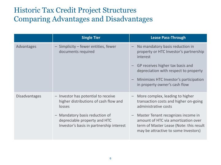 Historic Tax Credit Project Structures