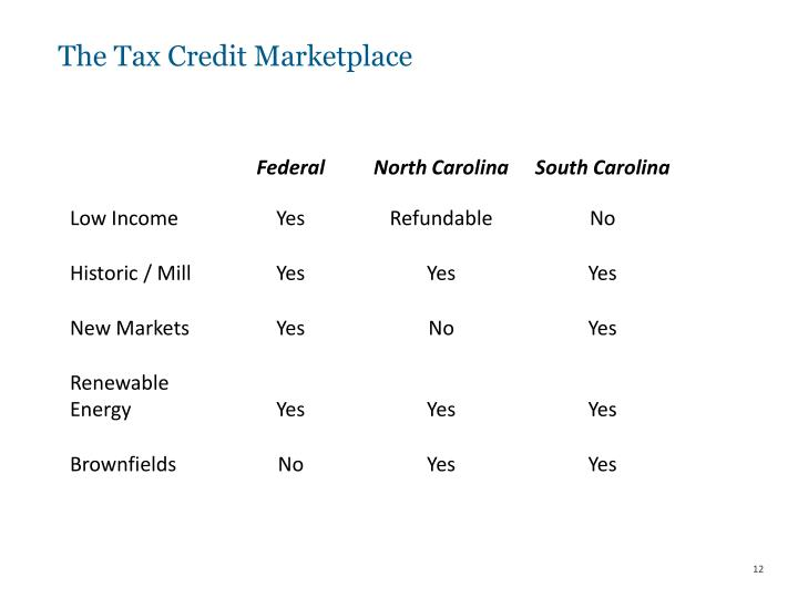 The Tax Credit Marketplace