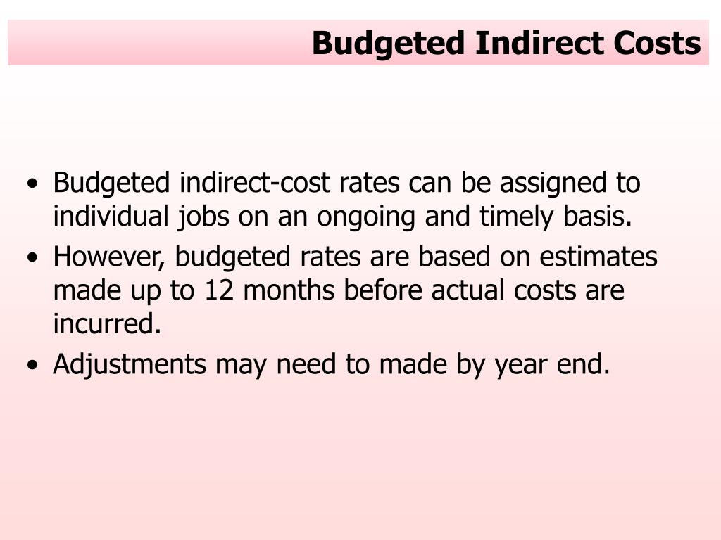 Budgeted Indirect Costs