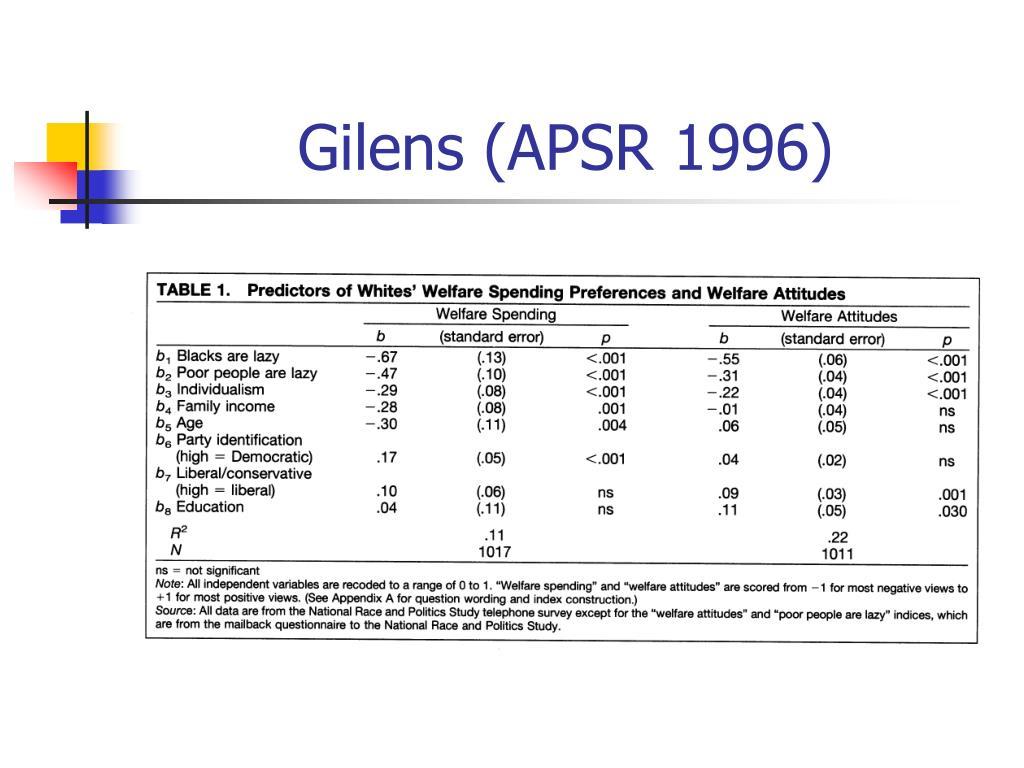 Gilens (APSR 1996)