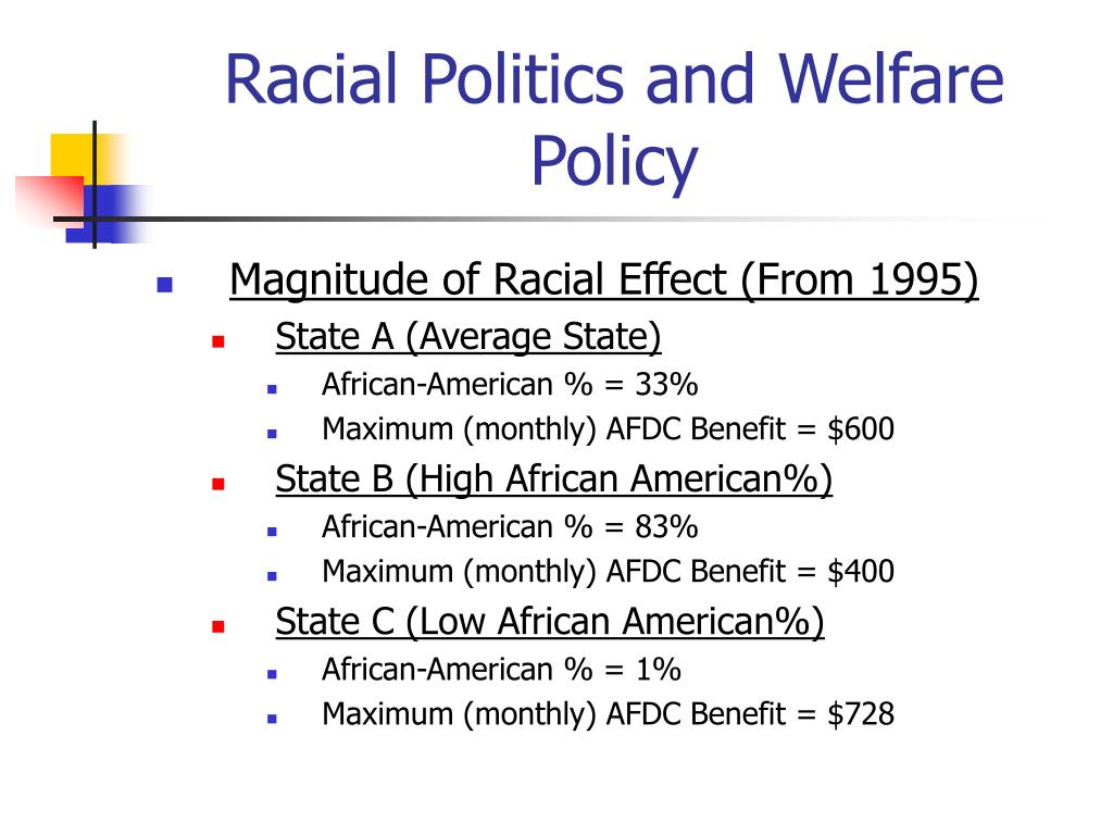 Racial Politics and Welfare Policy