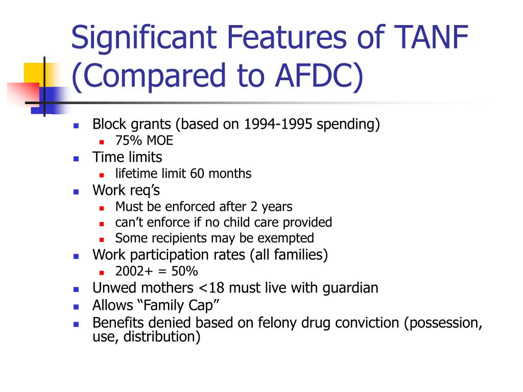 Significant Features of TANF (Compared to AFDC)