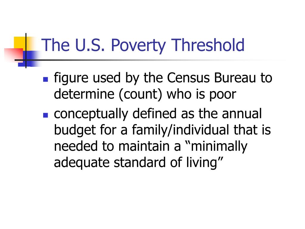 The U.S. Poverty Threshold