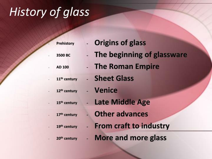 History of glass
