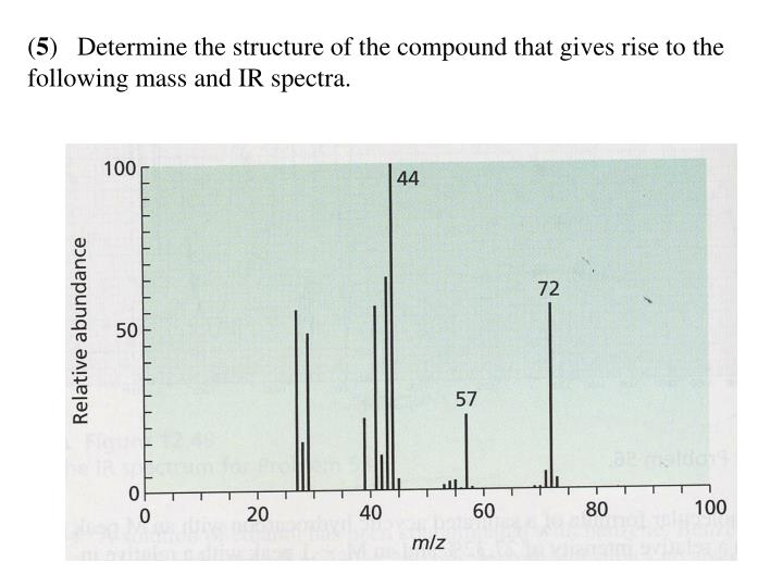 ppt 1 a compound gives a mass spectrum with peaks at m