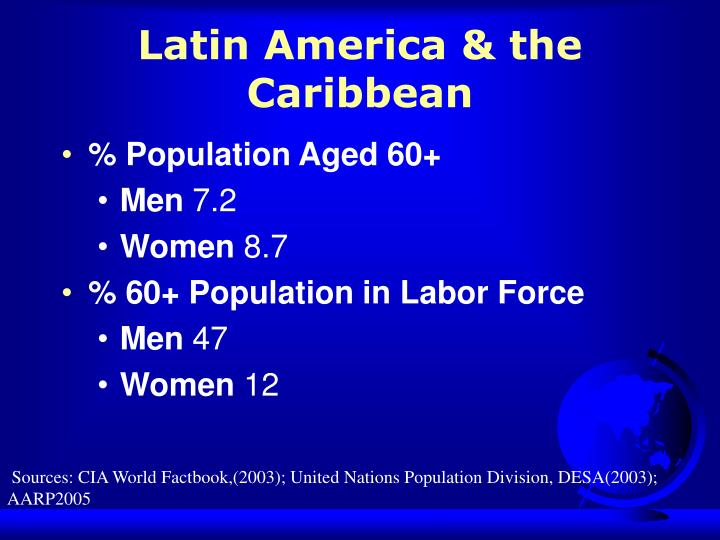 Latin America & the Caribbean