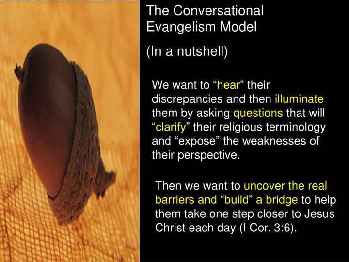 The Conversational Evangelism Model