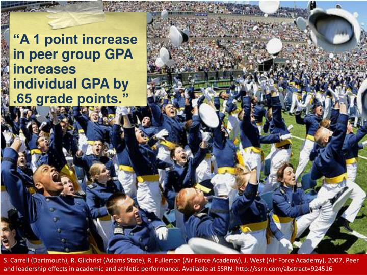 """A 1 point increase in peer group GPA increases individual GPA by .65 grade points."""