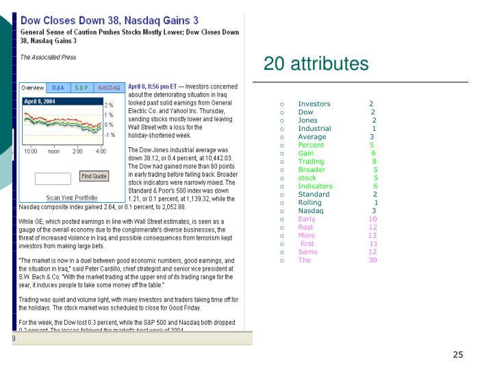 Investors                2