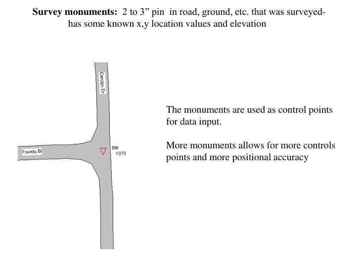 Survey monuments: