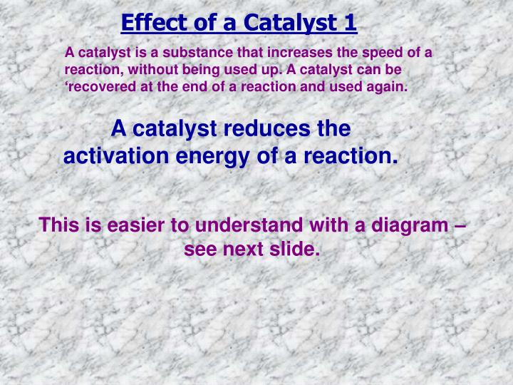 Effect of a Catalyst 1